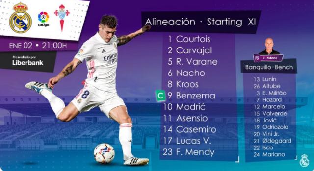 Real Madrid-Celta Alinea15