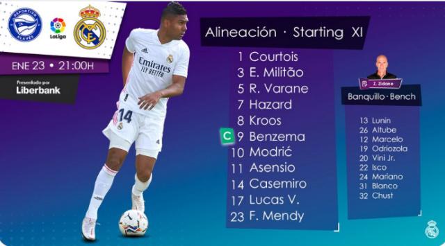 Alavés-Real Madrid Alinea18