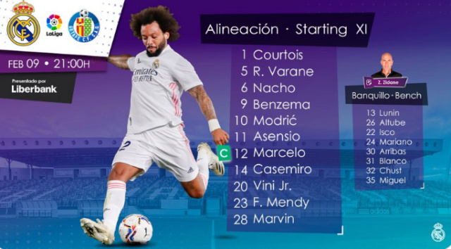 Real Madrid - Getafe Alinea19