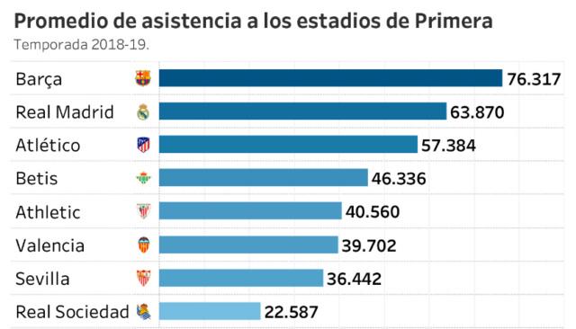 Jornada 18 Real Madrid - Real Sociedad - Página 2 Asis10