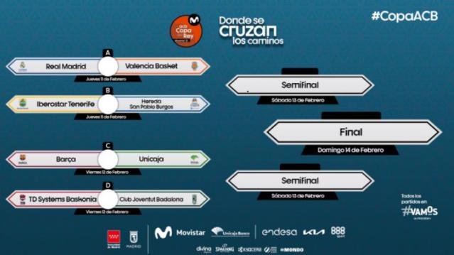 Copa del rey 2020/2021 C_r10