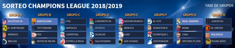 SORTEO CHAMPIONS 2019-2020 Ch11