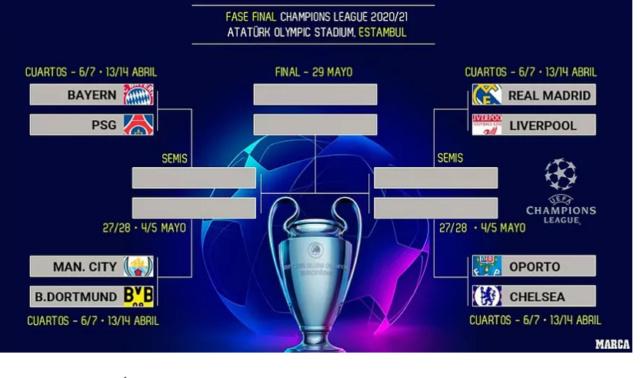 Champions 2020-2021 - Página 3 Cru10