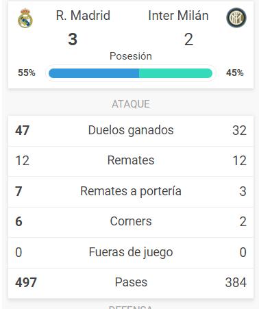 Real Madrid - Inter - Página 3 Est11
