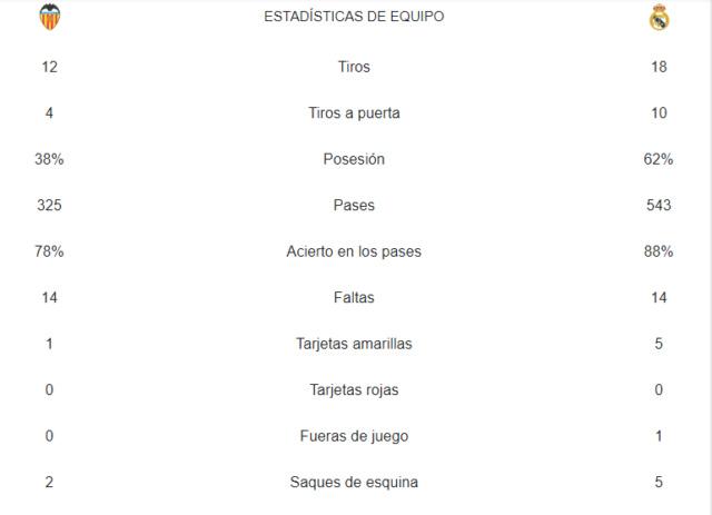 Valencia  Real Madrid - Página 3 Est13