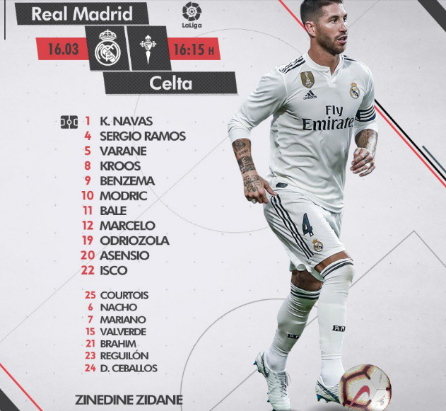 Jornada 28. Real Madrid - Celta Once11