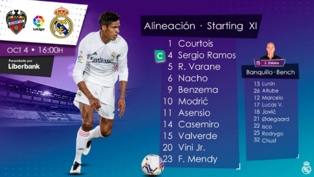 Levante - Real Madrid Partid11