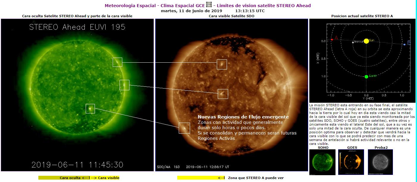 Monitoreo de la Actividad Solar 2019 20190610