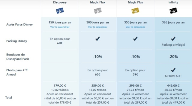 Augmentation des tarifs de Disneyland Paris - Page 37 Pass10