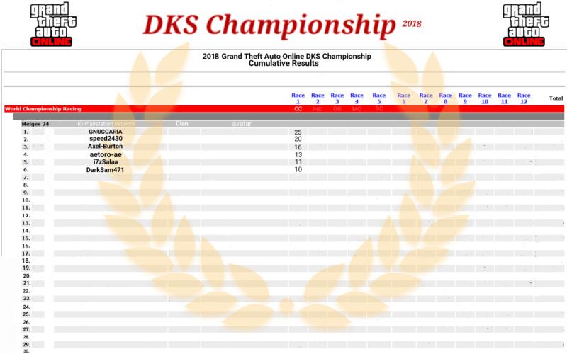 DkS Championship 2018 - Pagina 2 Sketch12