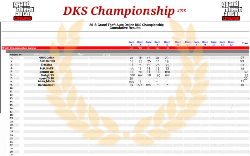 DkS Championship 2018 Sketch23