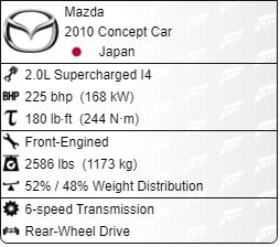 Mazda Super 20 Trophy - Car Build Mazda_10