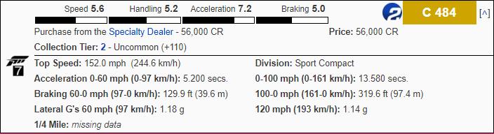 Mazda Super 20 Trophy - Car Build Super210