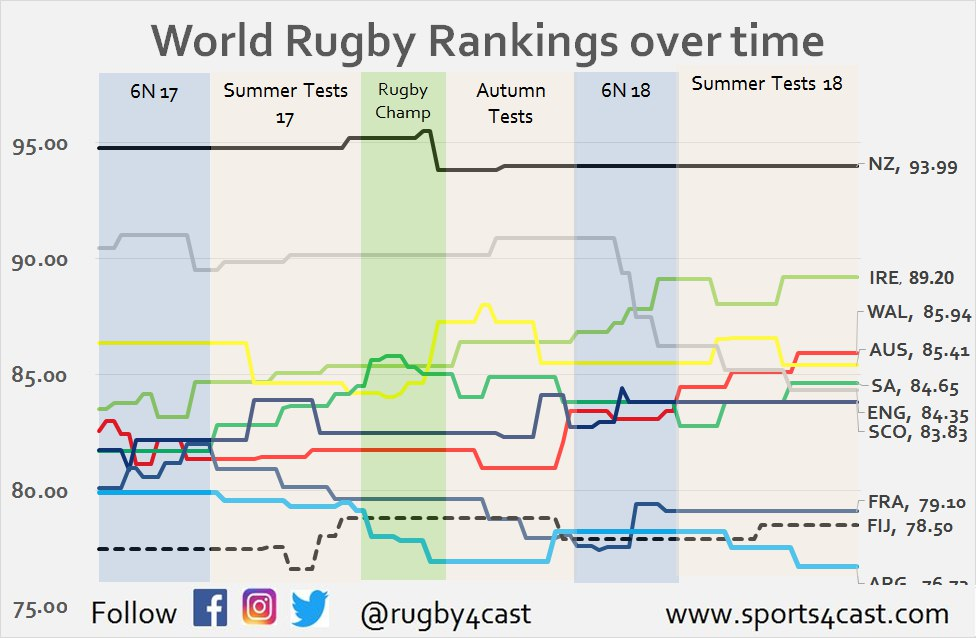 World Rugby Rankings - Page 17 Photo511