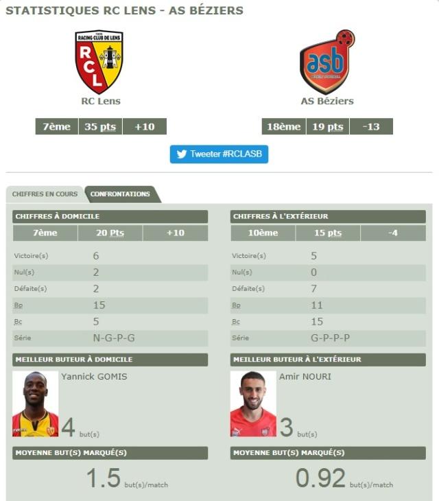 [Ligue 2 - J23] RC Lens - AS Béziers  Bzozie10