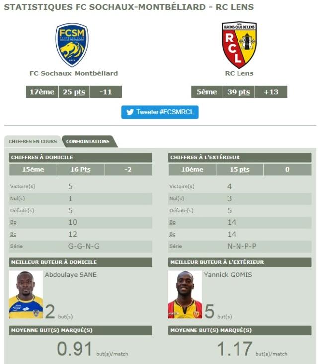 [Ligue 2 - J25] FC Sochaux - RC Lens  Sochau10