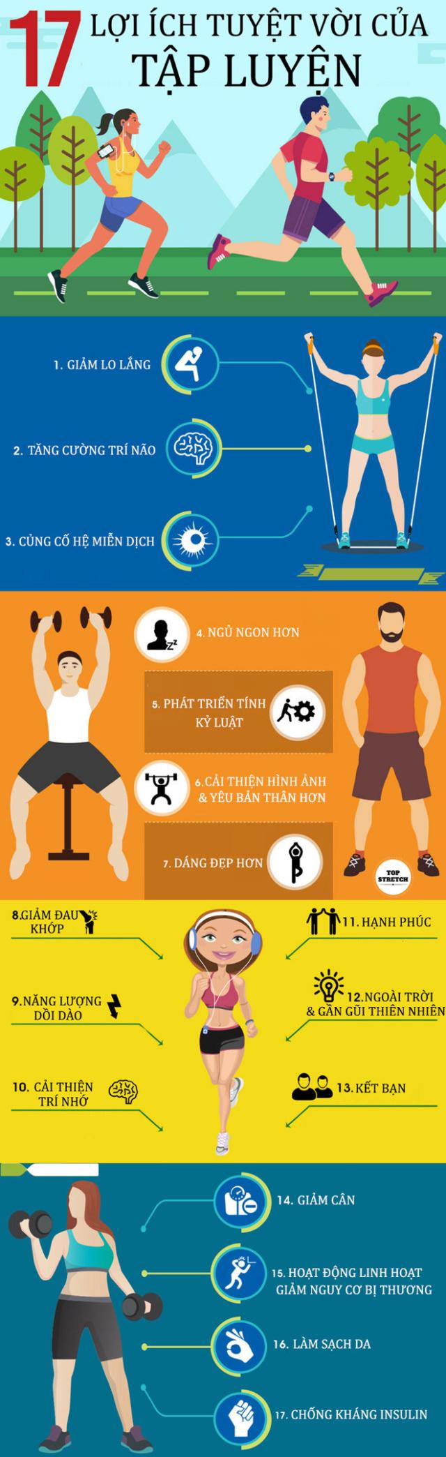 Những lợi ích tuyệt vời của việc tập luyện thể dục thể thao Nhung-11