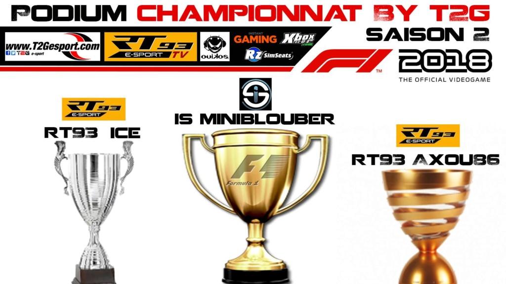 Classement Championnat Saison 2 (Terminé) 50908510