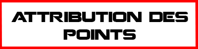 Résultats Championnat Rétro By T2G Points10