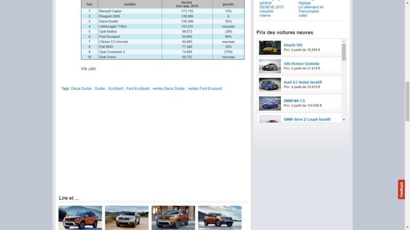 Le Duster II ,  3eme dans le top des SUV 2novem10
