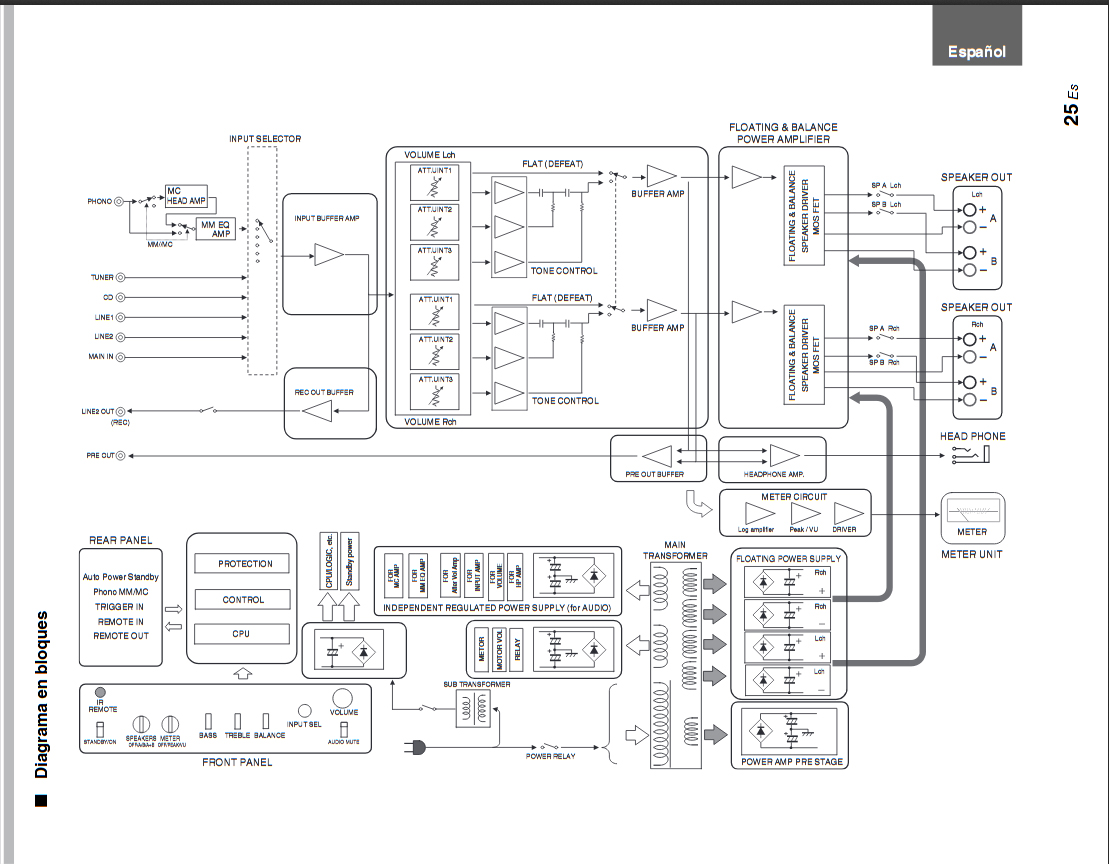 Ecualizador para Yamaha AS1100 - Página 2 Untitl13