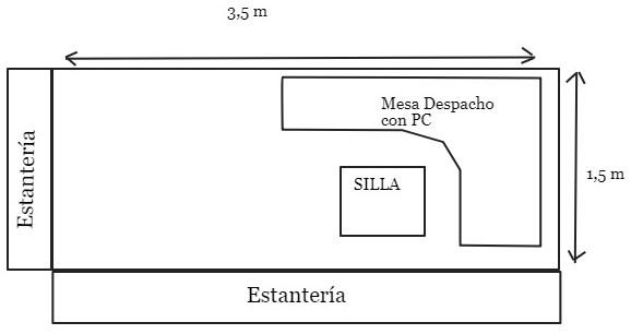 Asesoramiento equipo económico para habitación de unos 6 metros cuadrados (rectificado) con estanterías. Vector11