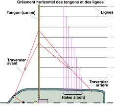 Thonier Saint-Gildas Soclaine 1/50 Lignes10