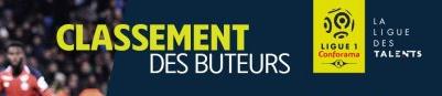 Statistiques Joueurs (Buterus,passeurs...) Saison 2 02010