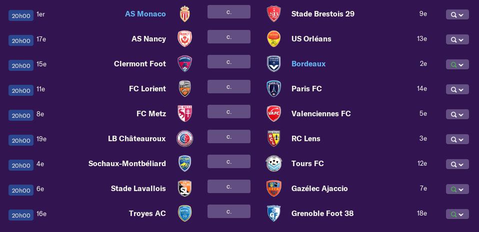 2ème Journée de Ligue 2 avant Lundi 12h 0527