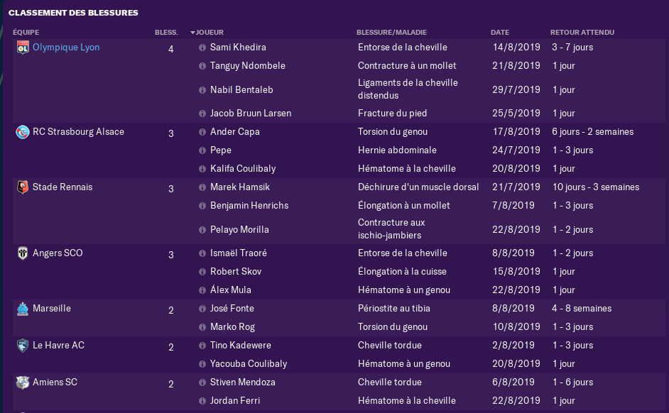 4ème journée de Ligue 1 Lundi 15 H 0561