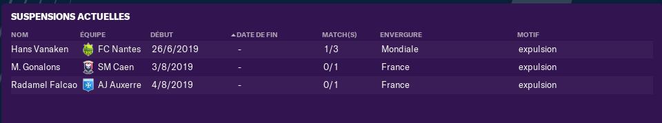 2ème Journée de Ligue 1 avant Lundi 12 h 2315