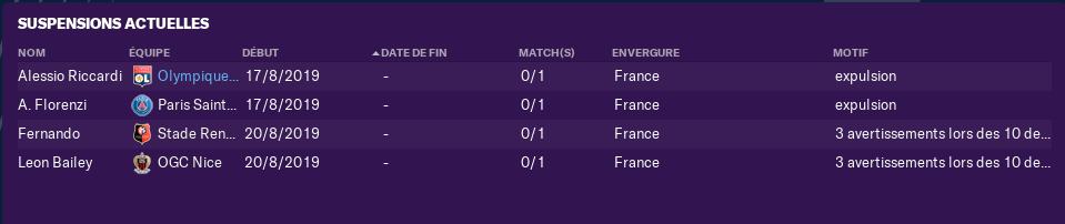 4ème journée de Ligue 1 Lundi 15 H 2321