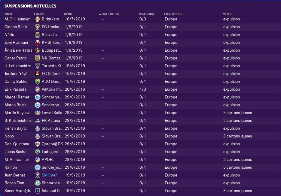 2ème Journée de l'Europa League avant mardi 12 h 2337