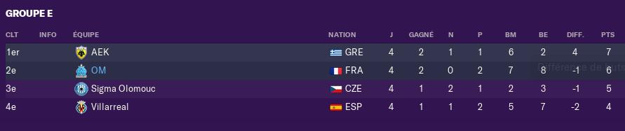 Poules de L'Europa League 452