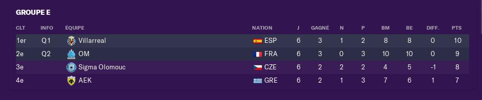 Poules de L'Europa League 499