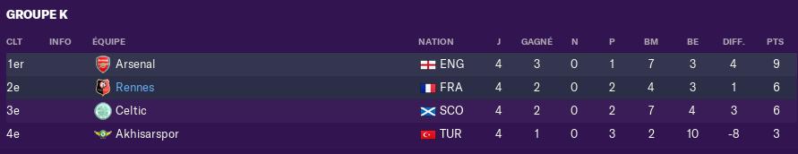 Poules de L'Europa League 535