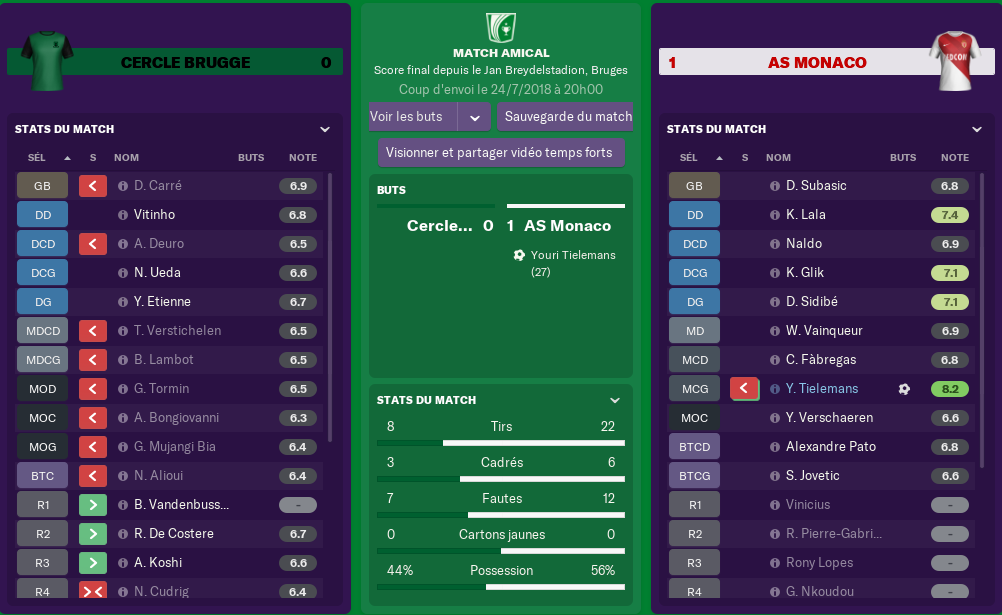 Matchs amicaux 3 Monaco10