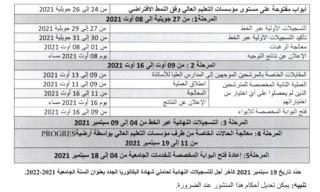 تواريخ التسجيلات الجامعية لطلاب بكالوريا 2021 للعام الدراسي 2021/2022 Bac35-10