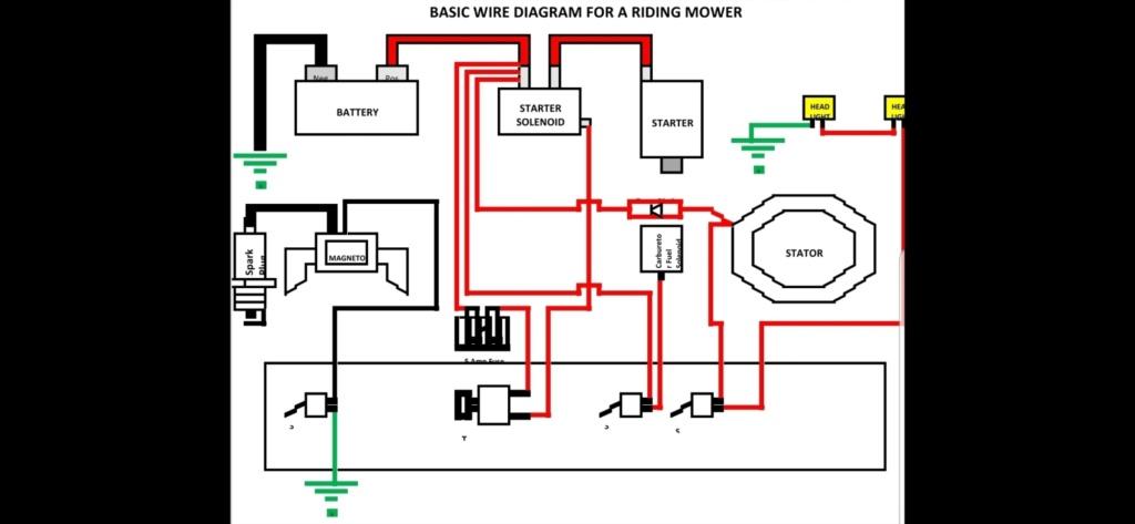 Wiring problem... Stator smoking Screen48