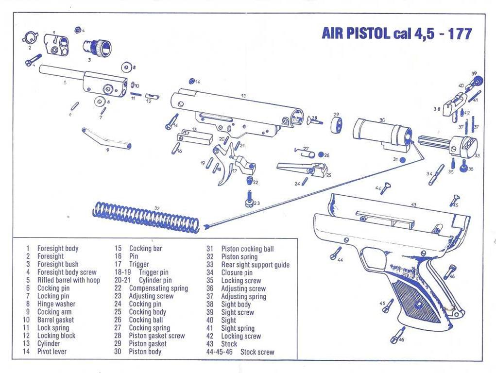 Help : problème de montage du Manuarm Pistolé air comprimé 4,5 336af310
