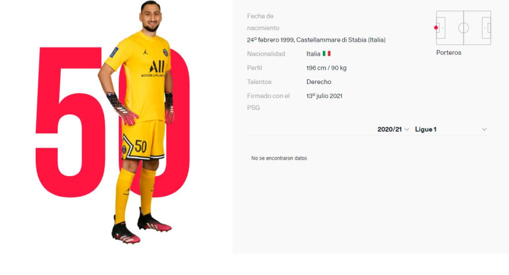 ¿Cuánto mide Gianluigi Donnarumma? - Altura - Real height Sin_tz10