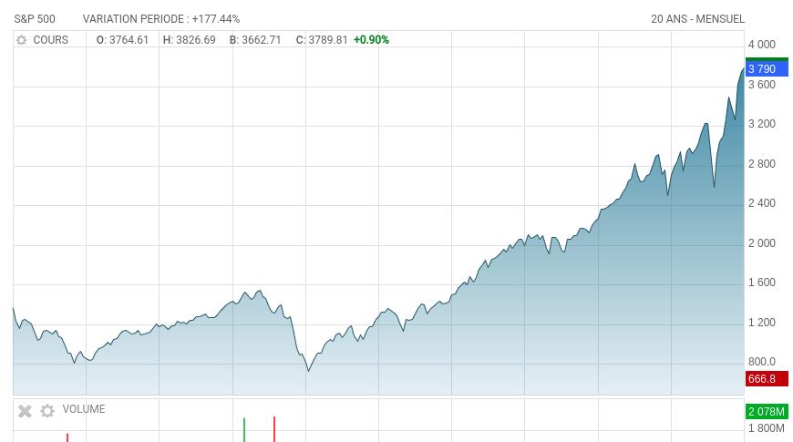 L'Argent ( économie, Bourse, impôts, emprunts....) - Page 37 Screen64