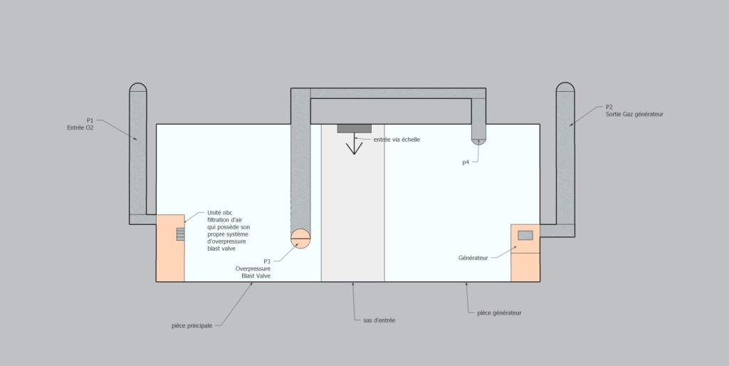 La ventilation dans un abri antiatomique Plan_o11