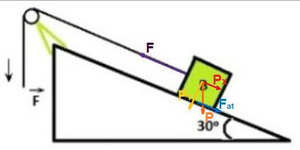 Plano inclinado  Coorde11