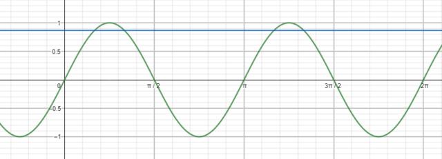 Equações e inequações trigonométricas Czxczc10