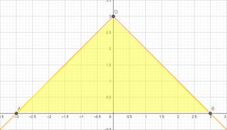 Plano Cartesiano e Geometria Plana Imagem11