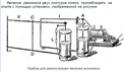 БТГ/методы воплощения - Страница 4 Ua111
