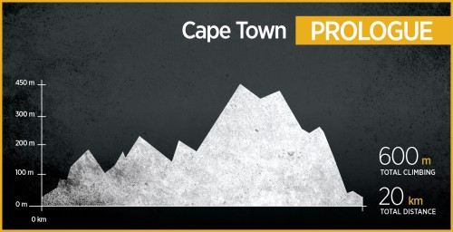 12° Absa Cape Epic (South Africa) - 15-22/05/2015 92_20110