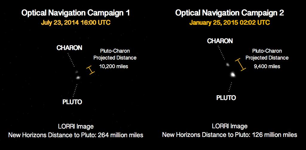 New Horizons : objectif Pluton 00ghg10