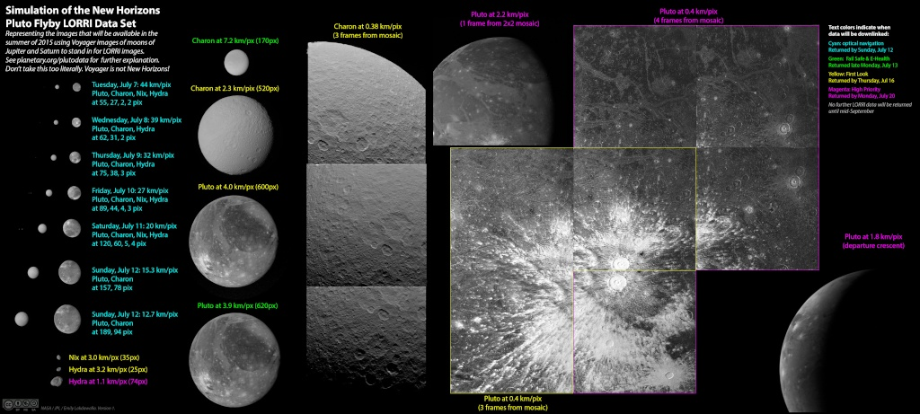 New Horizons : objectif Pluton 17961-11